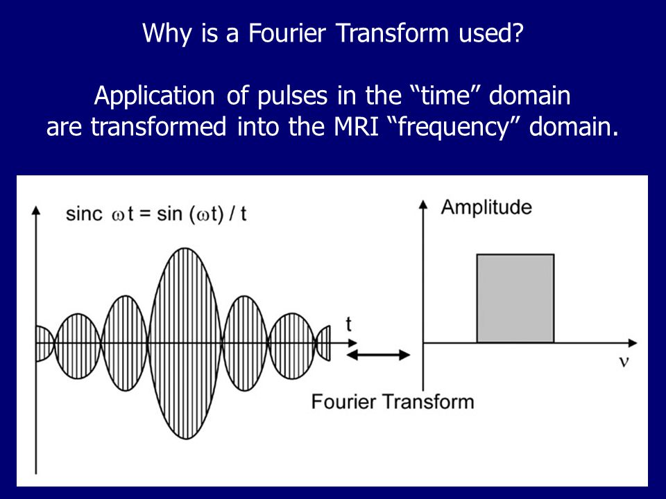 Why is a Fourier Transform used