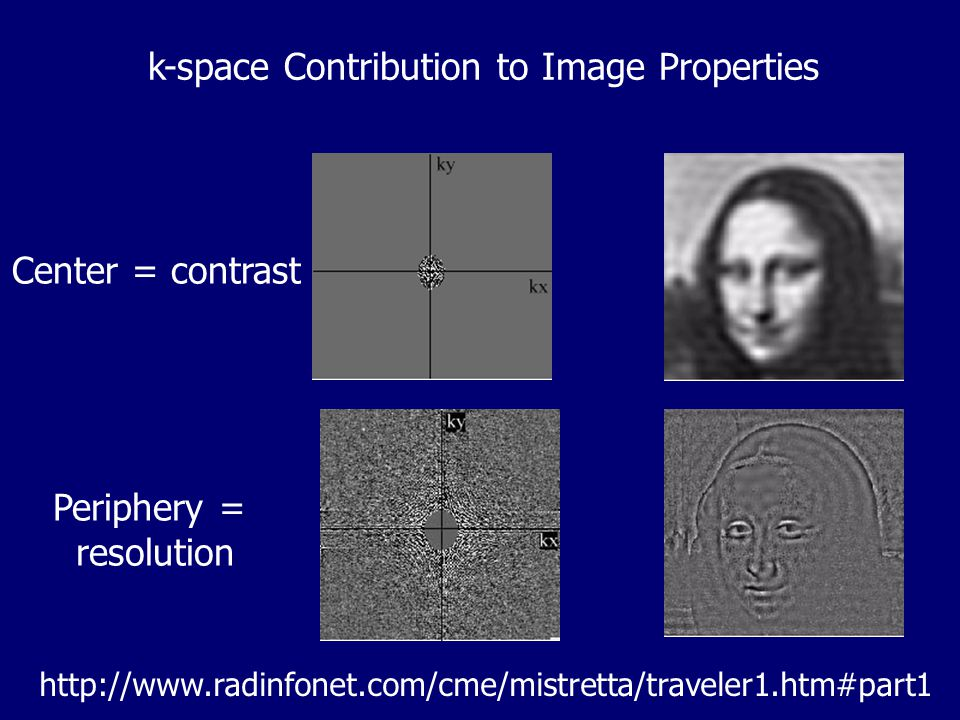 k-space Contribution to Image Properties