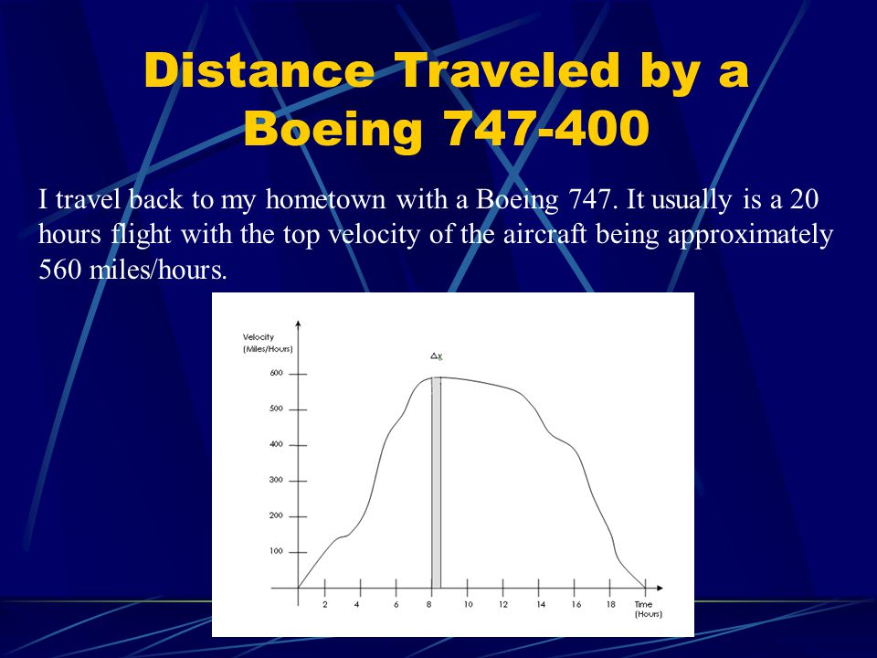 Distance Traveled by a Boeing 747-400