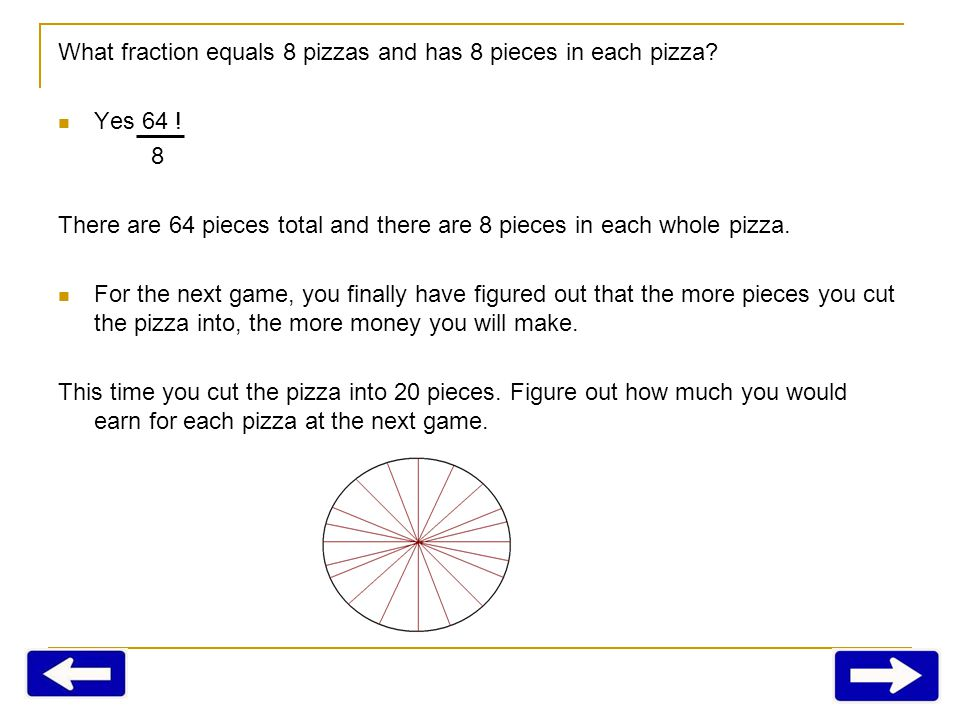 What fraction equals 8 pizzas and has 8 pieces in each pizza