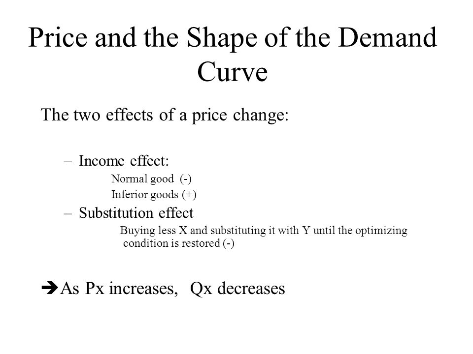 Price and the Shape of the Demand Curve
