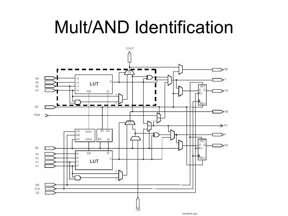 Mult/AND Identification