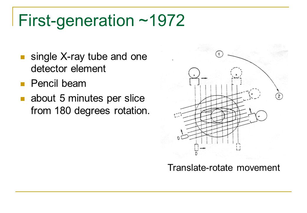 First-generation ~1972 single X-ray tube and one detector element