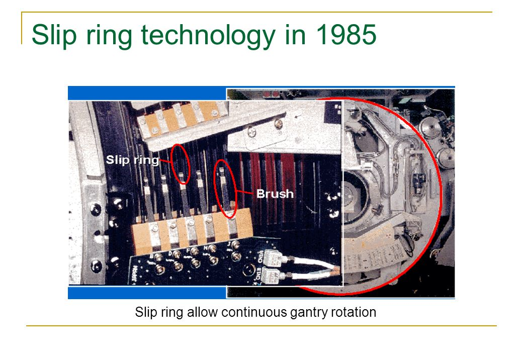 Slip ring technology in 1985