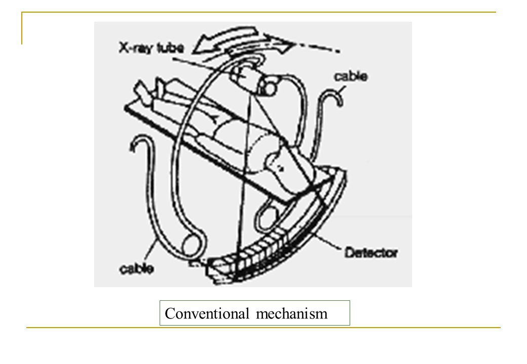 Conventional mechanism