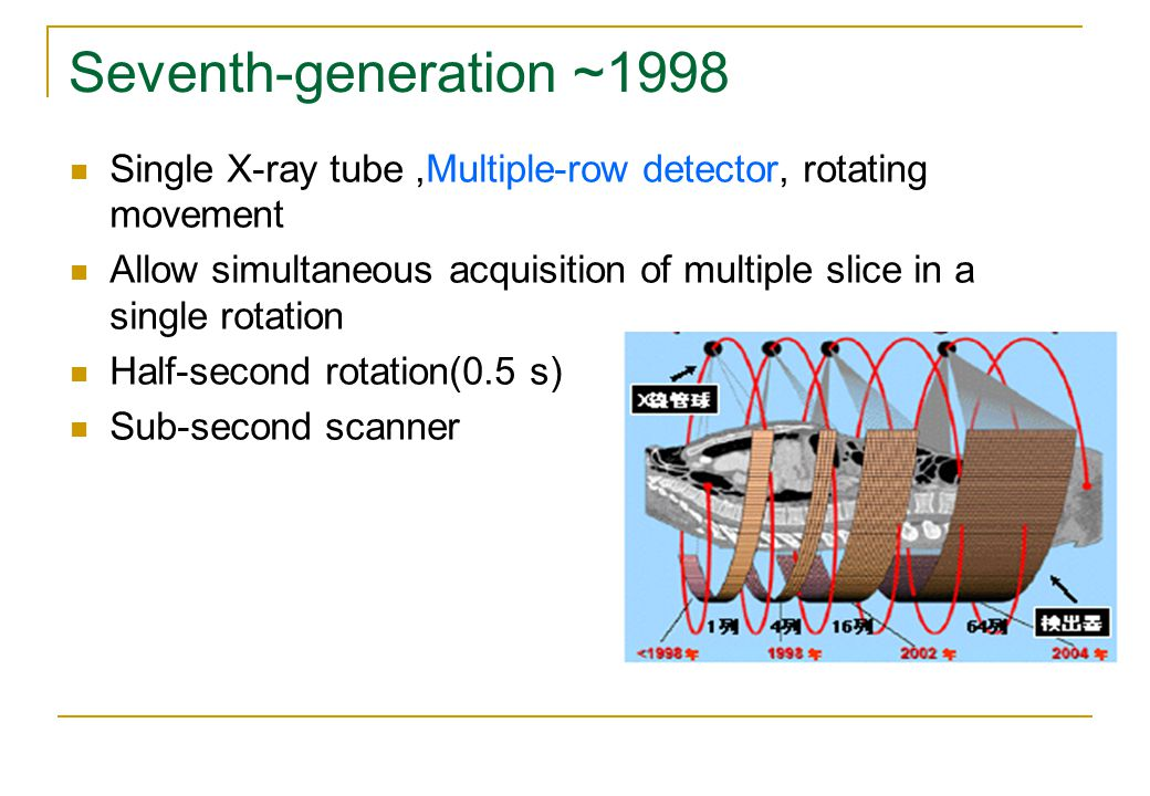 Seventh-generation ~1998 Single X-ray tube ,Multiple-row detector, rotating movement.