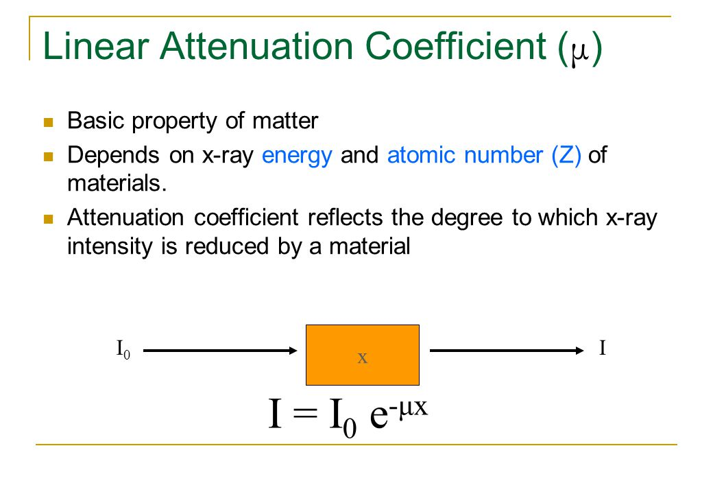Linear Attenuation Coefficient (μ)