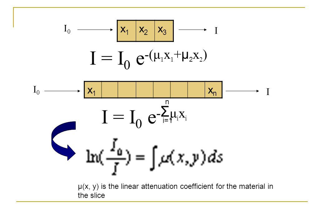 I = I0 e-(μ1x1+μ2x2) I = I0 e-Σμixi x1 x2 x3 x1 xn I0 I I0 I n i=1