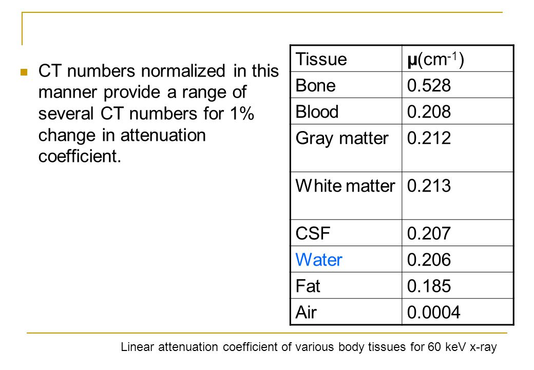 Tissue μ(cm-1) Bone 0.528 Blood 0.208 Gray matter 0.212 White matter