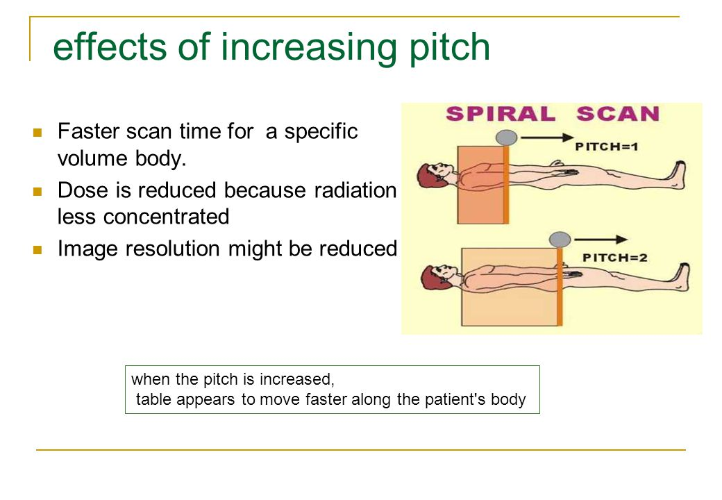 effects of increasing pitch