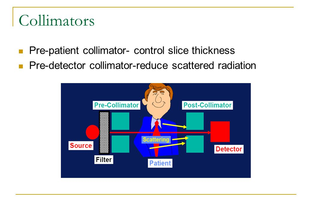 Collimators Pre-patient collimator- control slice thickness