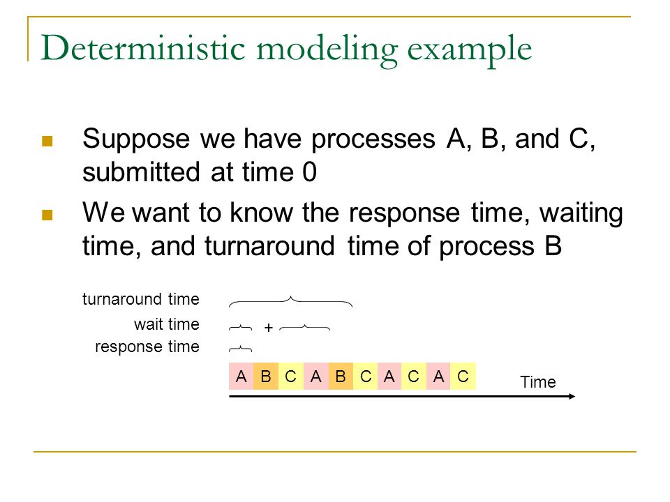 Deterministic modeling example