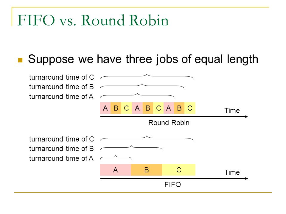 FIFO vs. Round Robin Suppose we have three jobs of equal length
