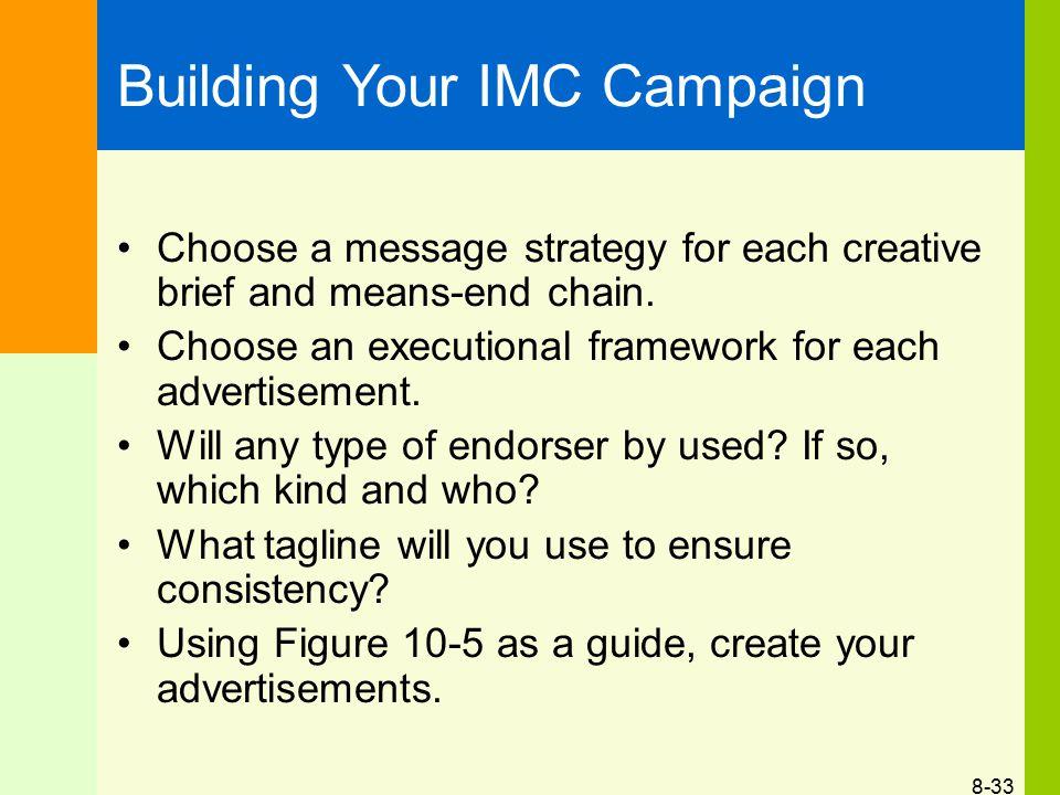 Building Your IMC Campaign