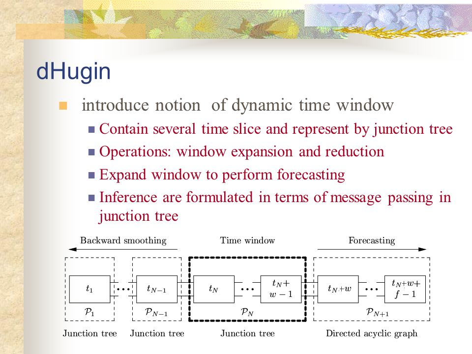 dHugin introduce notion of dynamic time window
