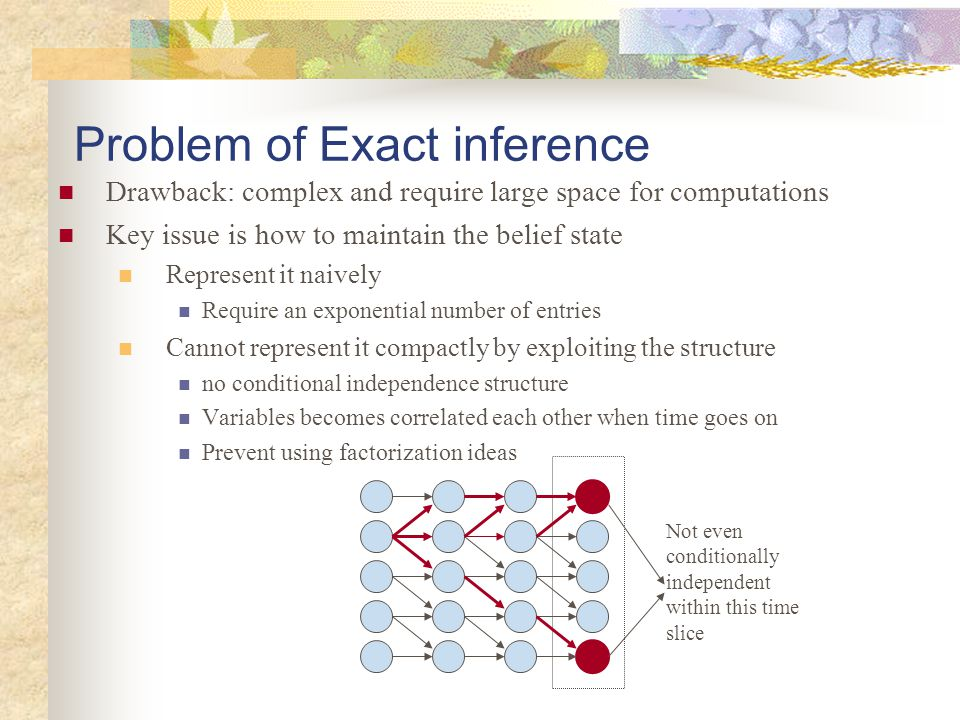 Problem of Exact inference
