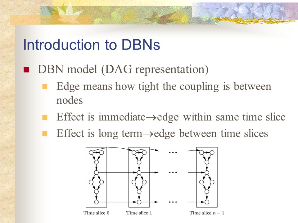 Introduction to DBNs DBN model (DAG representation)