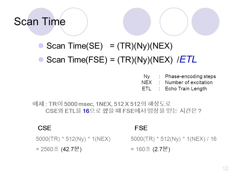 Scan Time Scan Time(SE) = (TR)(Ny)(NEX)
