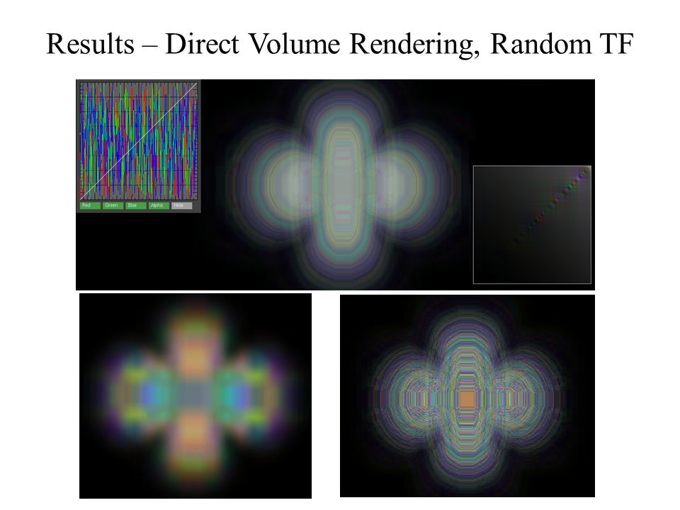 Results – Direct Volume Rendering, Random TF