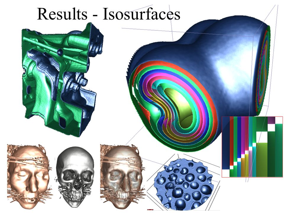 Results - Isosurfaces