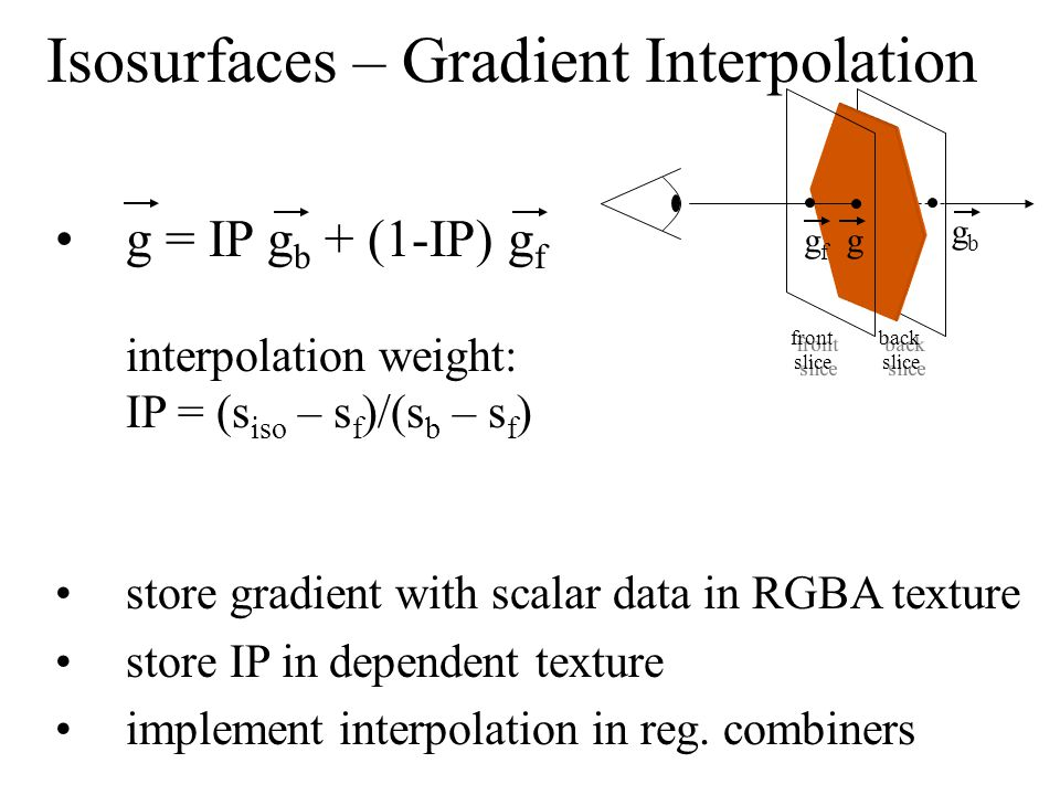 Isosurfaces – Gradient Interpolation
