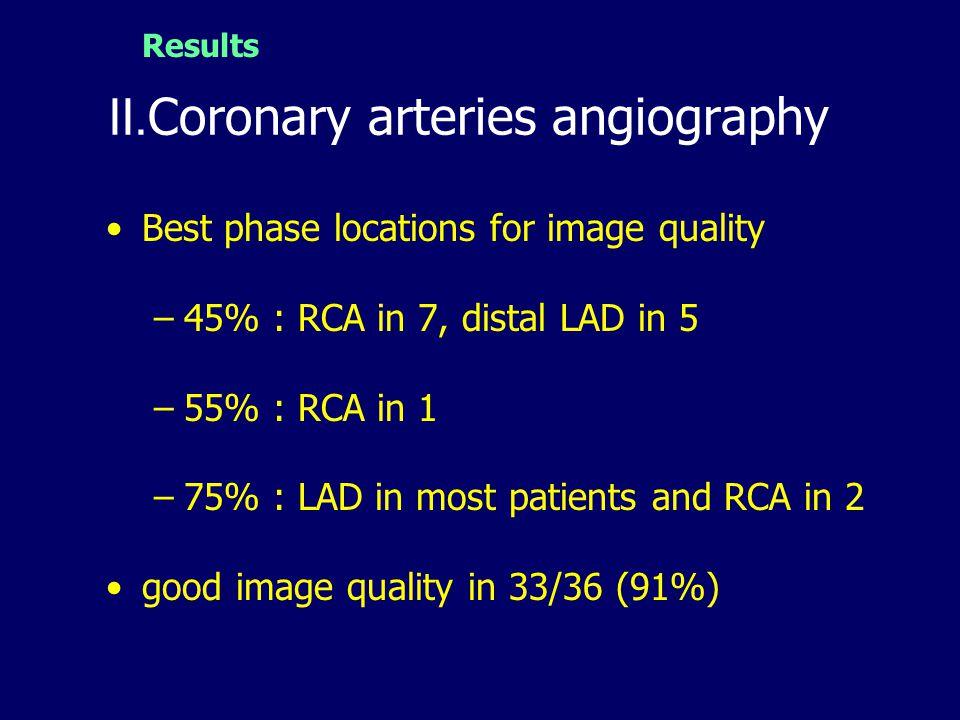 II.Coronary arteries angiography