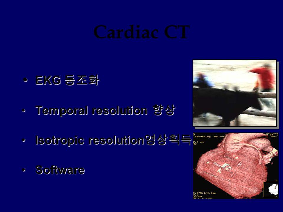 Cardiac CT EKG 동조화 Temporal resolution 향상 Isotropic resolution영상획득