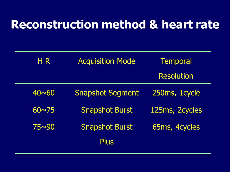 Reconstruction method & heart rate