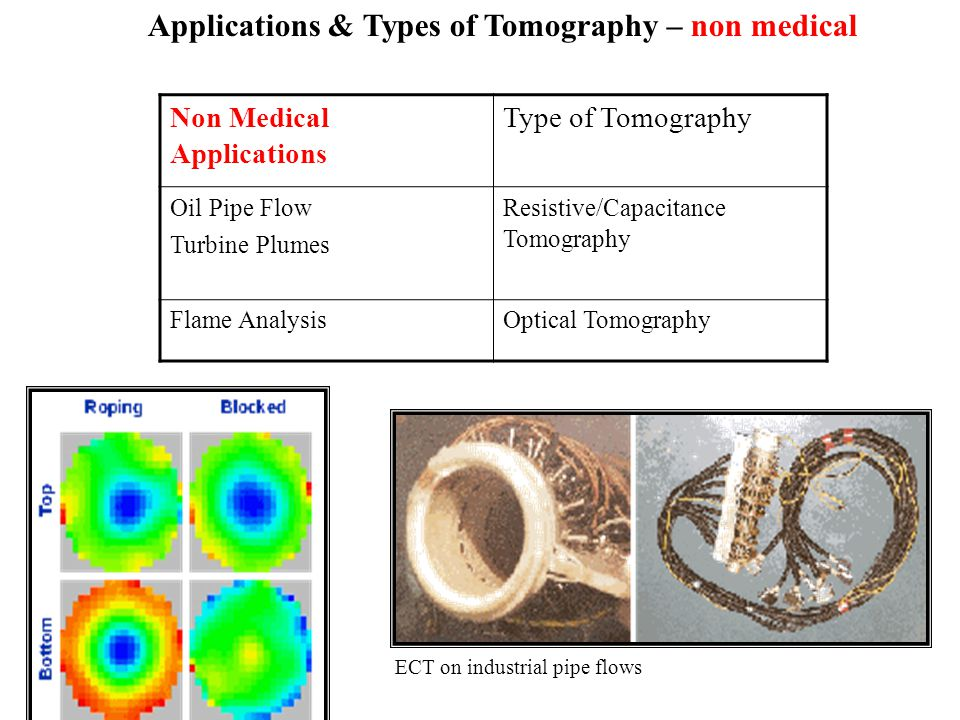 Applications & Types of Tomography – non medical