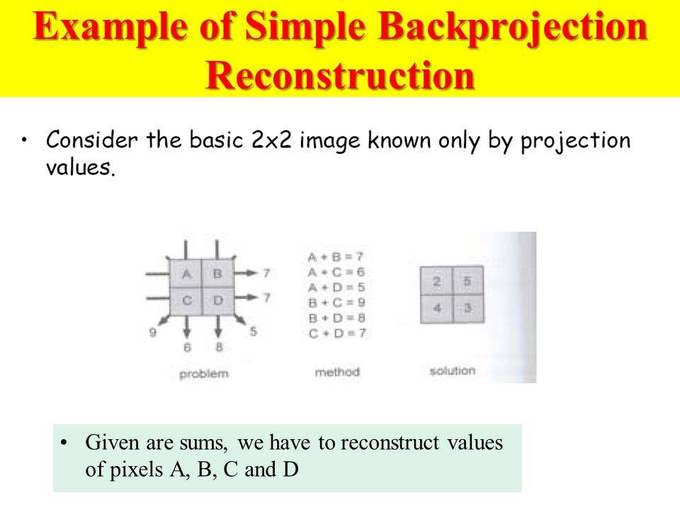 Example of Simple Backprojection Reconstruction