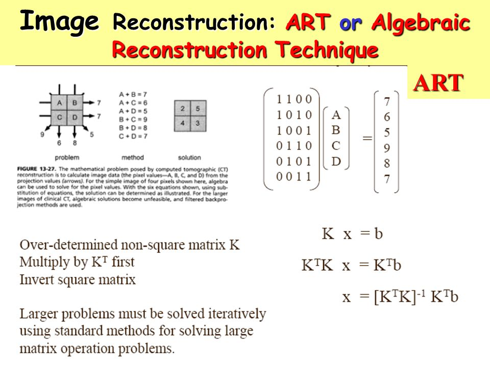Image Reconstruction: ART or Algebraic Reconstruction Technique