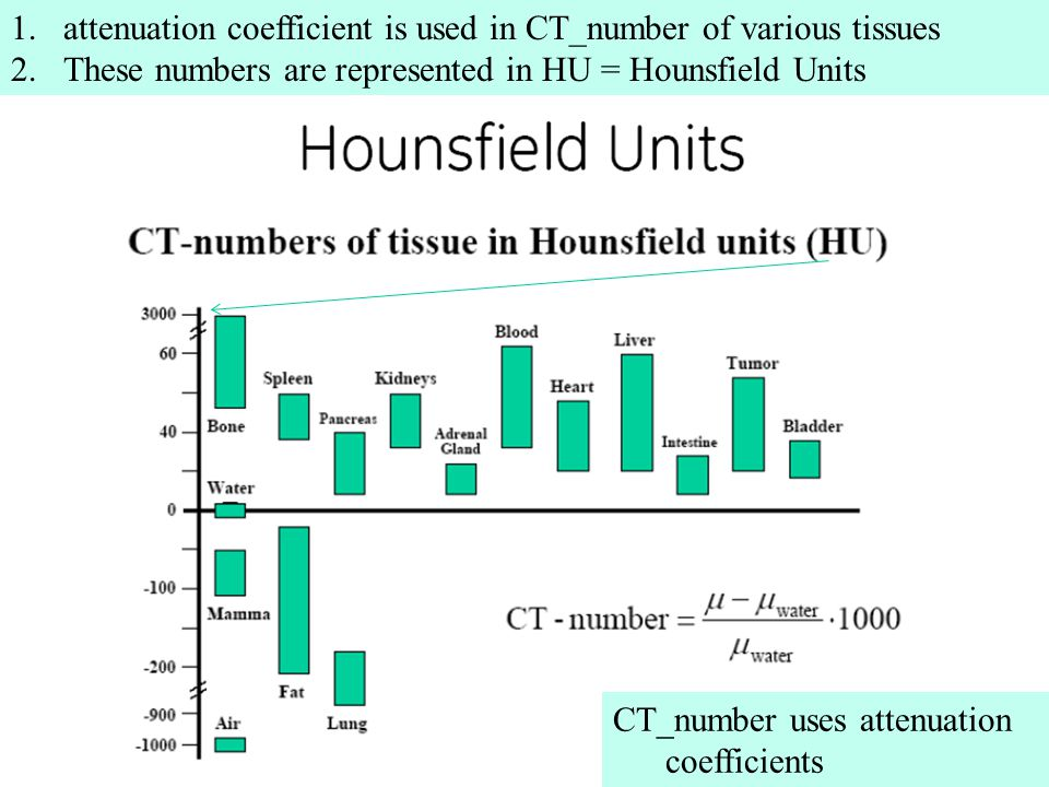 attenuation coefficient is used in CT_number of various tissues