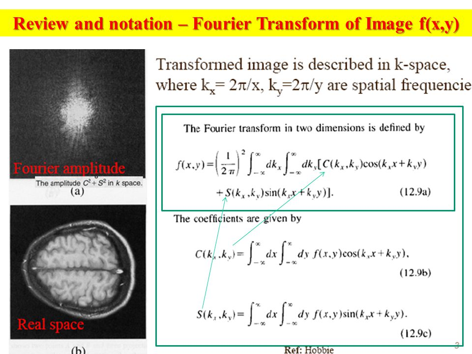 Review and notation – Fourier Transform of Image f(x,y)