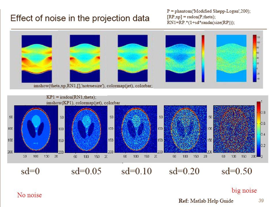 big noise No noise