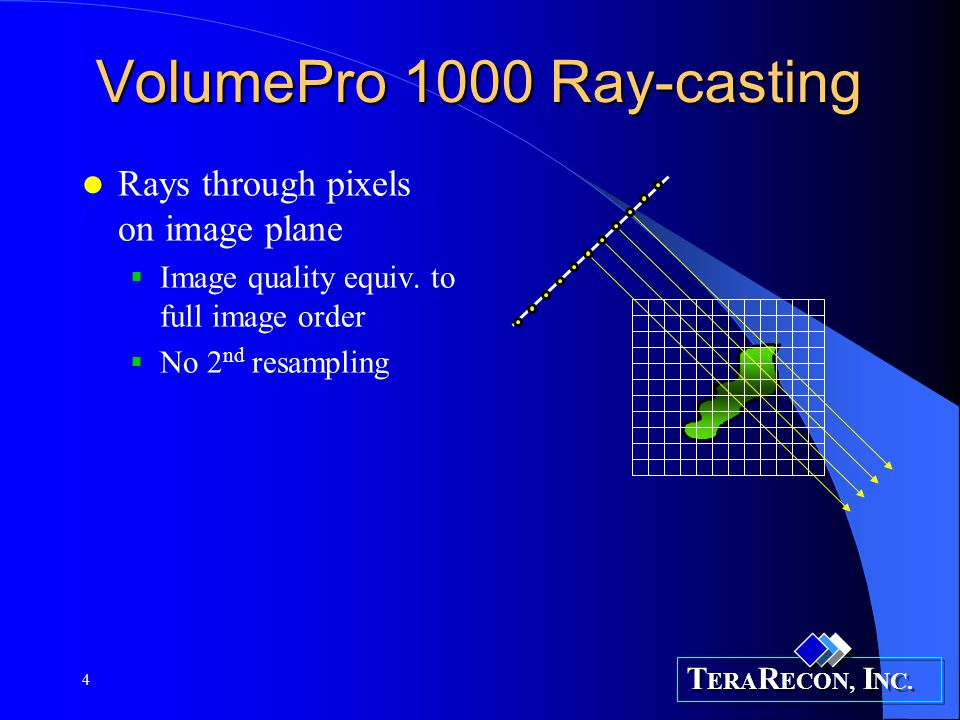 VolumePro 1000 Ray-casting