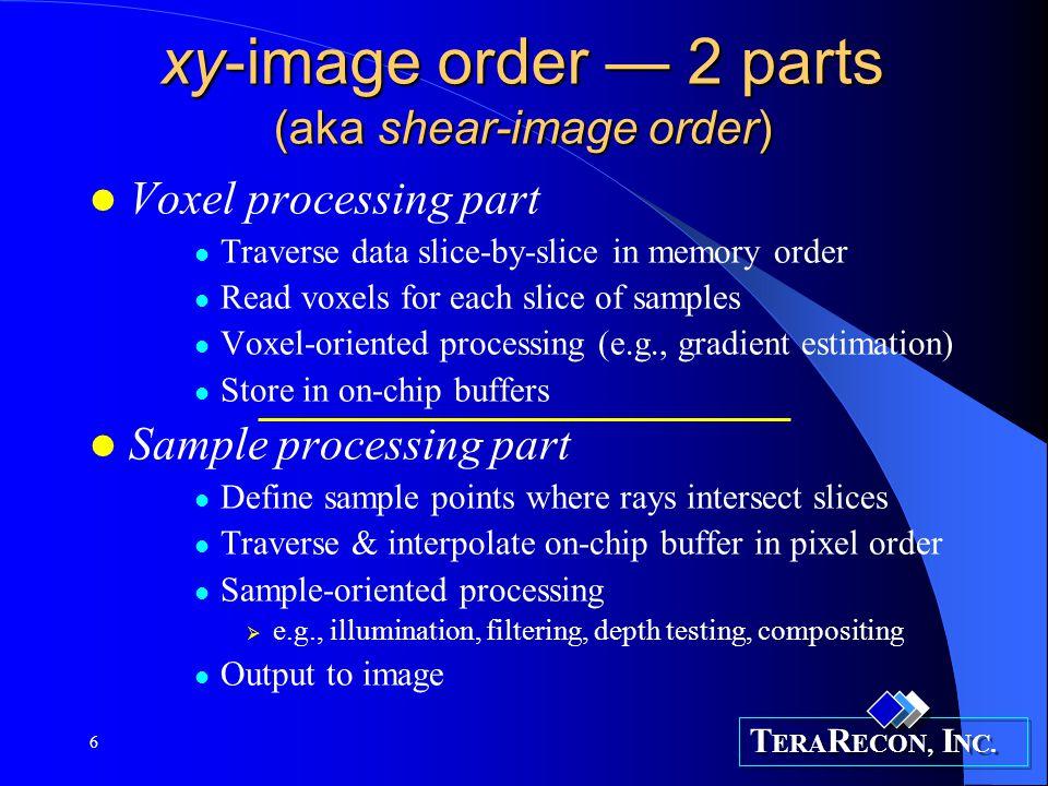 xy-image order — 2 parts (aka shear-image order)