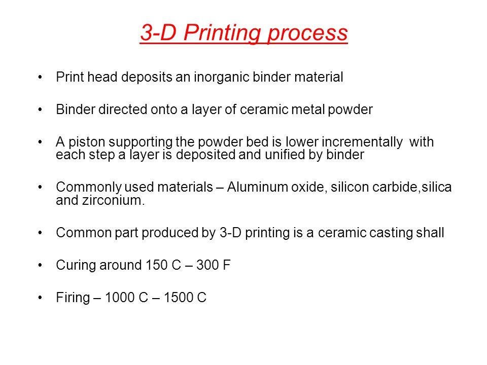 3-D Printing process Print head deposits an inorganic binder material