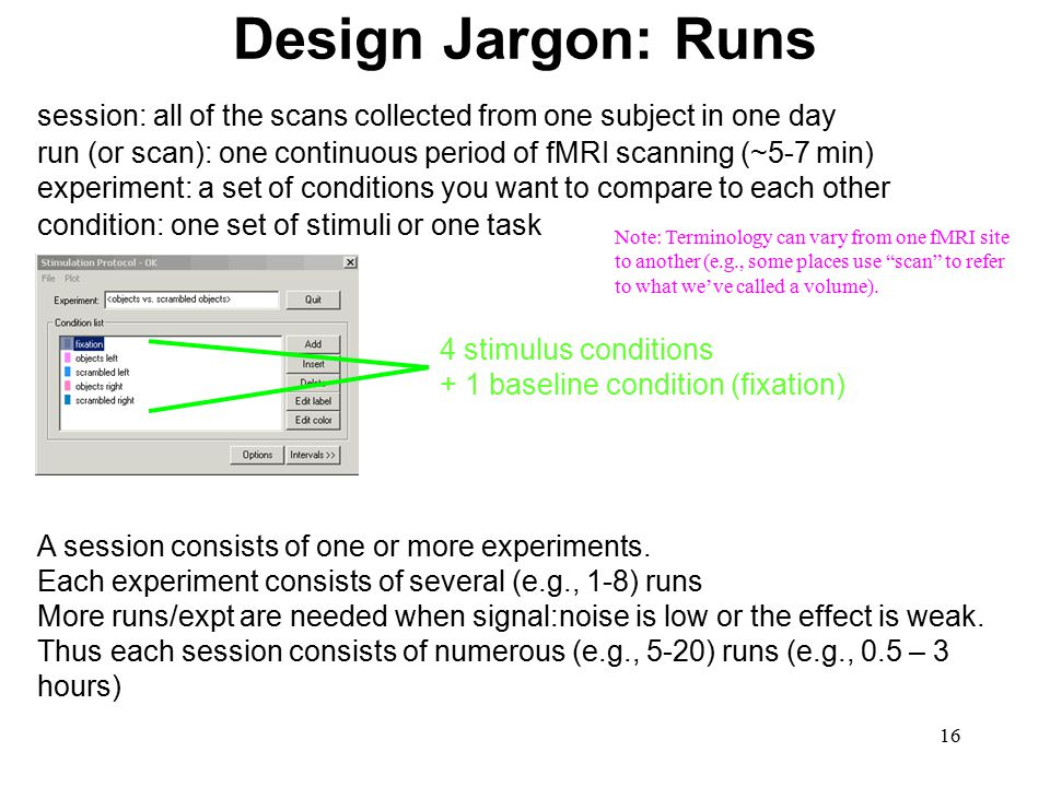 Design Jargon: Runs session: all of the scans collected from one subject in one day.