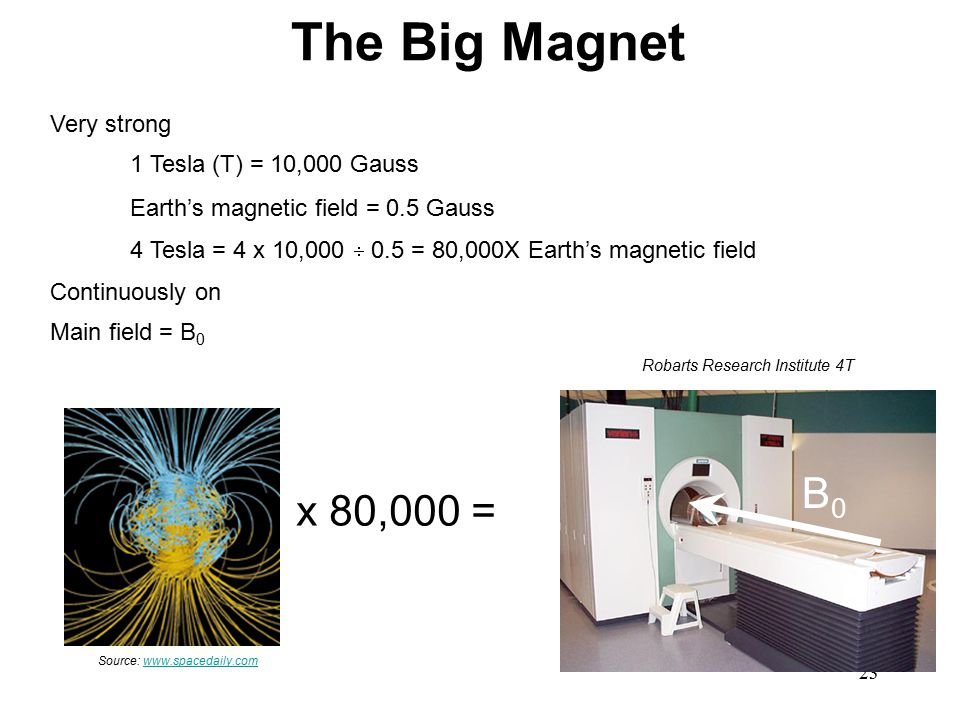 The Big Magnet B0 x 80,000 = Very strong 1 Tesla (T) = 10,000 Gauss