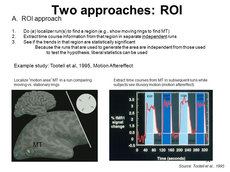 Two approaches: ROI A. ROI approach MT