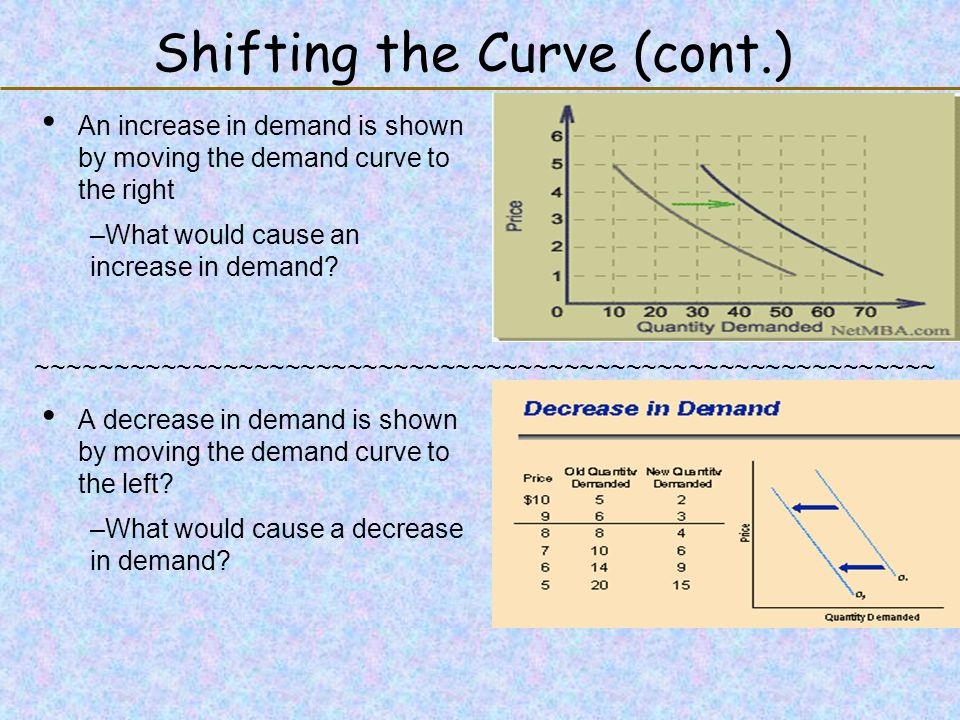 Shifting the Curve (cont.)