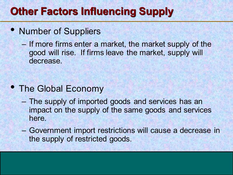 Other Factors Influencing Supply