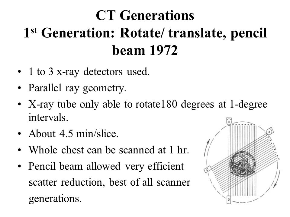 CT Generations 1st Generation: Rotate/ translate, pencil beam 1972