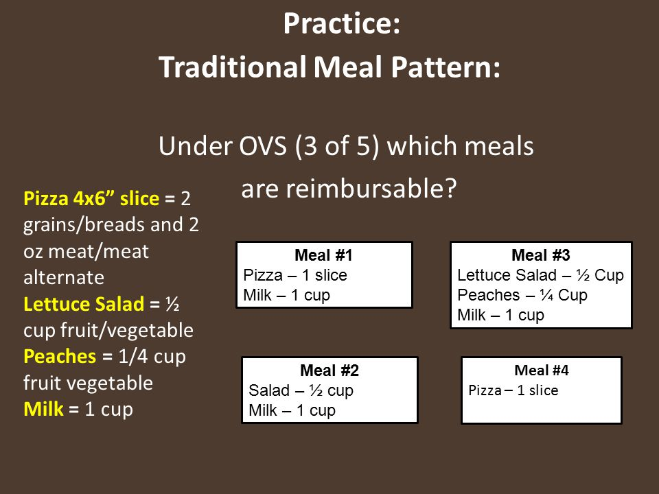 Practice: Traditional Meal Pattern: