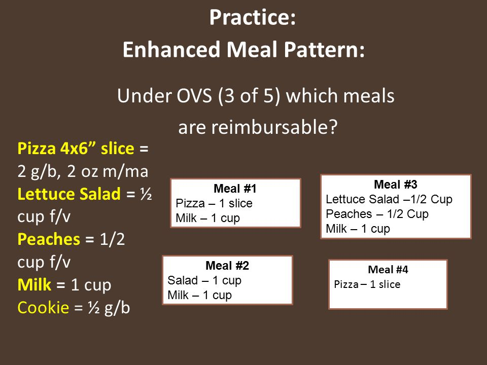 Practice: Enhanced Meal Pattern: