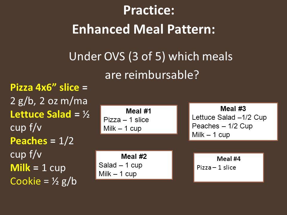 Practice: Enhanced Meal Pattern: