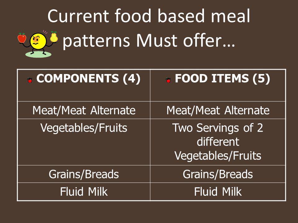 Current food based meal patterns Must offer…