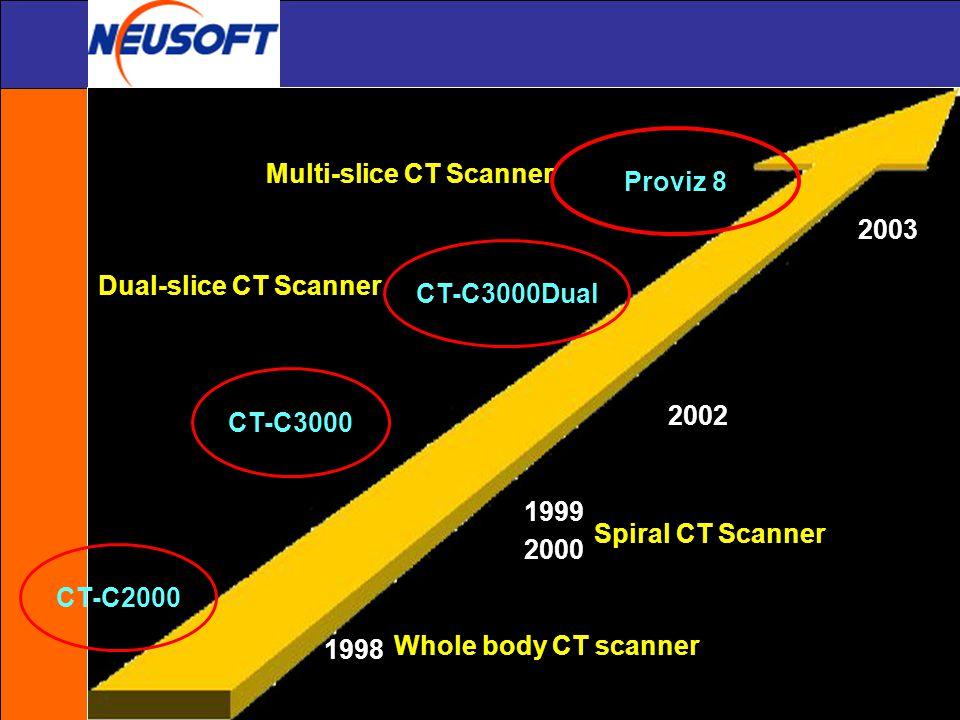 Proviz 8 Multi-slice CT Scanner. 2003. CT-C3000Dual. Dual-slice CT Scanner. CT-C3000. 2002. 1999.