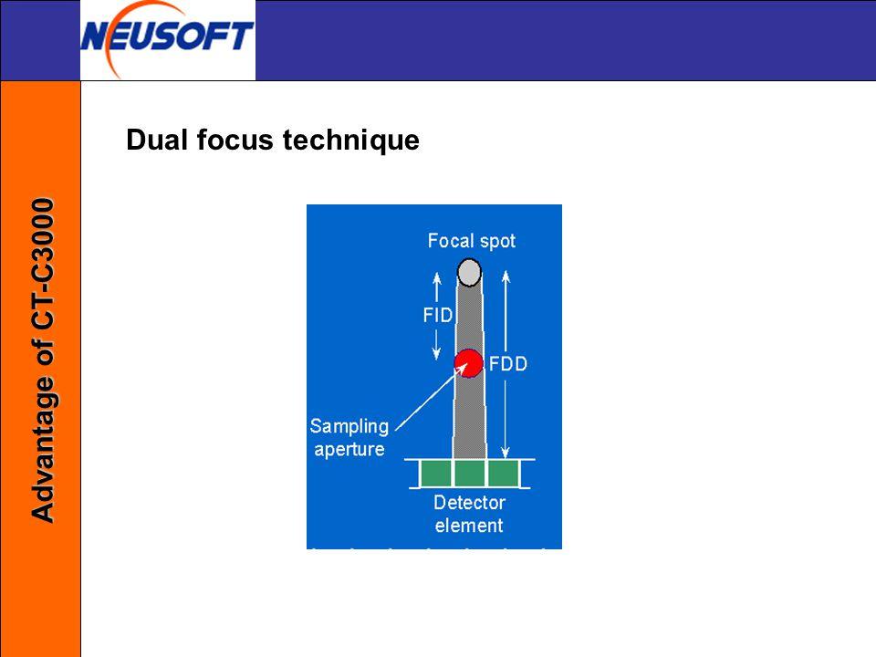 Dual focus technique Advantage of CT-C3000