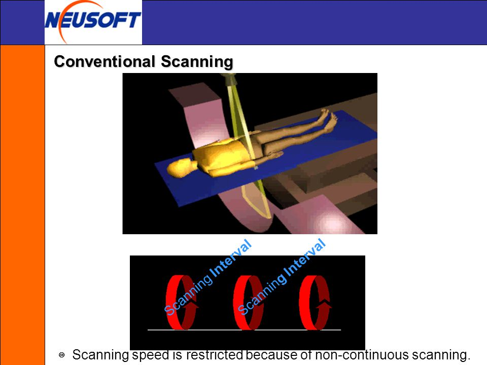 Conventional Scanning